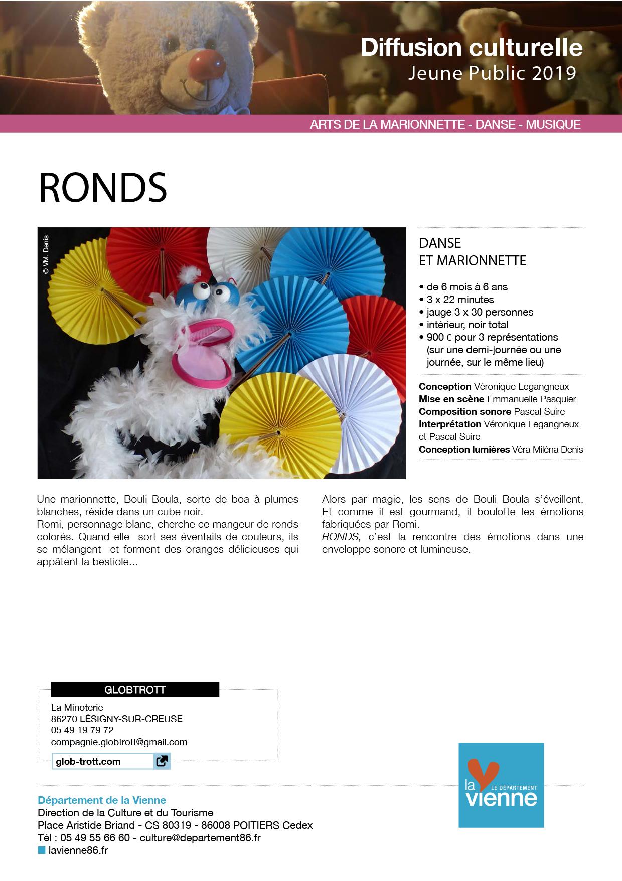 Ronds-GLOBTROTT-